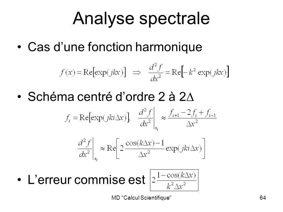 MD Calcul Scientifique 64 Analyse spectrale Cas dune fonction harmonique Schéma centré dordre 2 à 2 Lerreur commise est