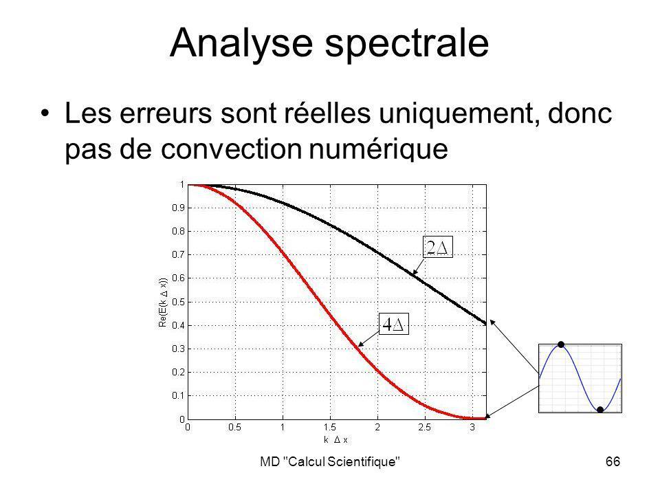MD Calcul Scientifique 66 Analyse spectrale Les erreurs sont réelles uniquement, donc pas de convection numérique