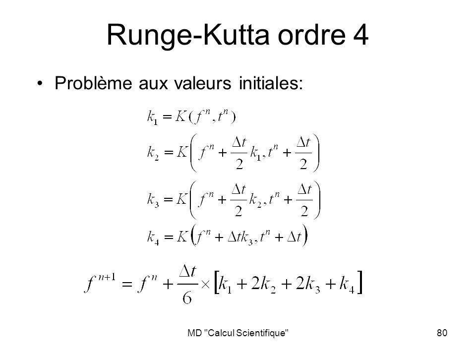 MD Calcul Scientifique 80 Runge-Kutta ordre 4 Problème aux valeurs initiales: