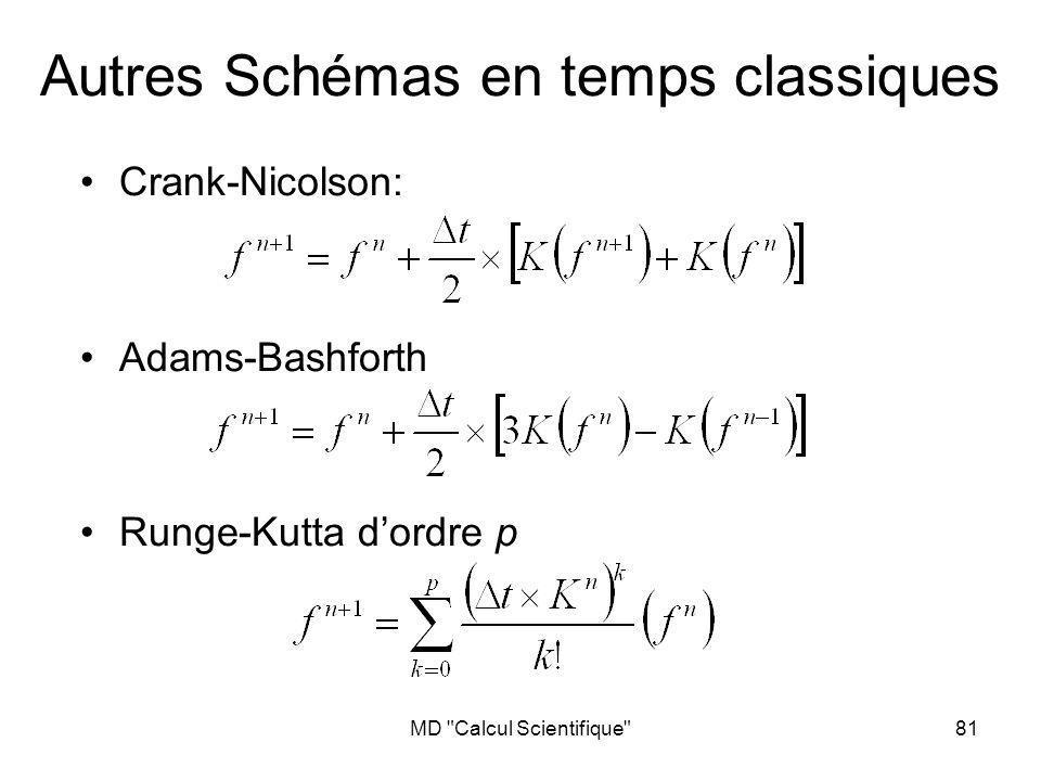 MD Calcul Scientifique 81 Autres Schémas en temps classiques Crank-Nicolson: Adams-Bashforth Runge-Kutta dordre p