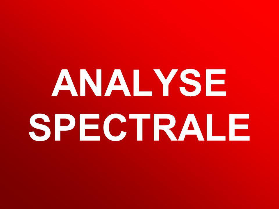 MD Calcul Scientifique 82 ANALYSE SPECTRALE