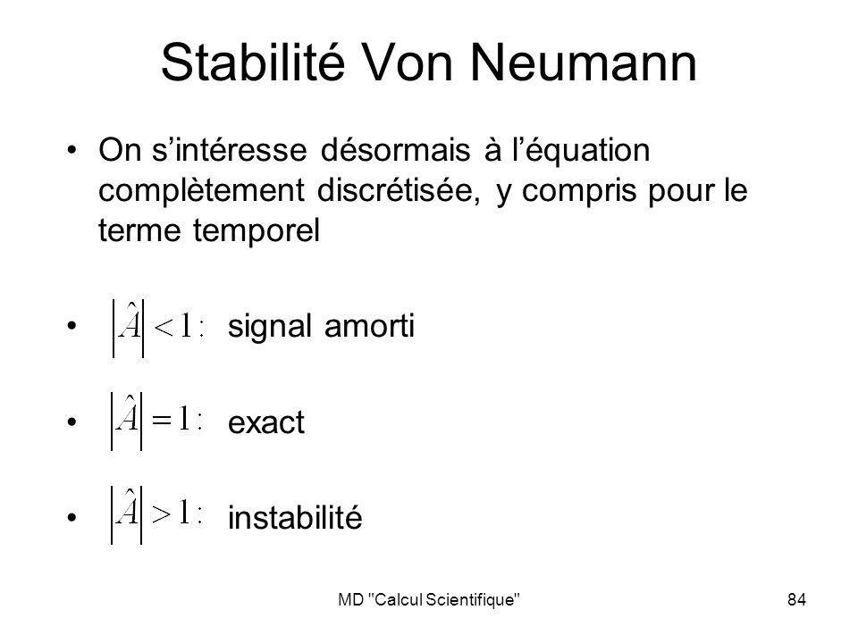 MD Calcul Scientifique 84 Stabilité Von Neumann On sintéresse désormais à léquation complètement discrétisée, y compris pour le terme temporel signal amorti exact instabilité
