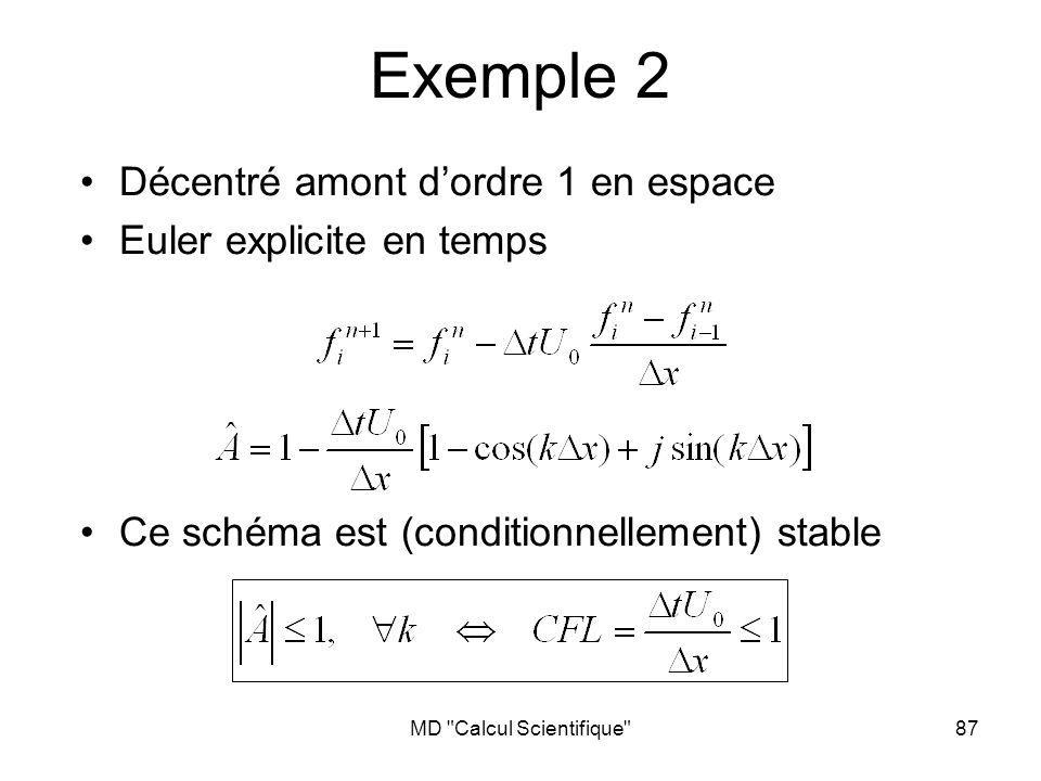MD Calcul Scientifique 88 Exemple 3 Centré ordre 2 en espace Runge-Kutta dordre 2 en temps Ce schéma est inconditionnellement instable