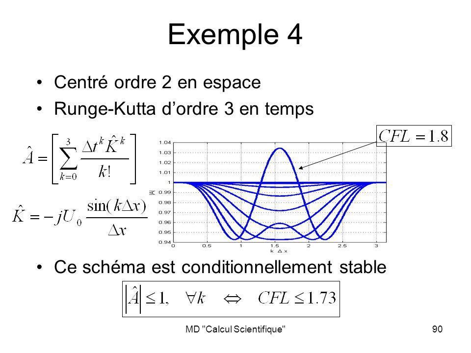 MD Calcul Scientifique 91 Centré ordre 2 en espace Runge-Kutta dordre 4 en temps Ce schéma est conditionnellement stable Exemple 5