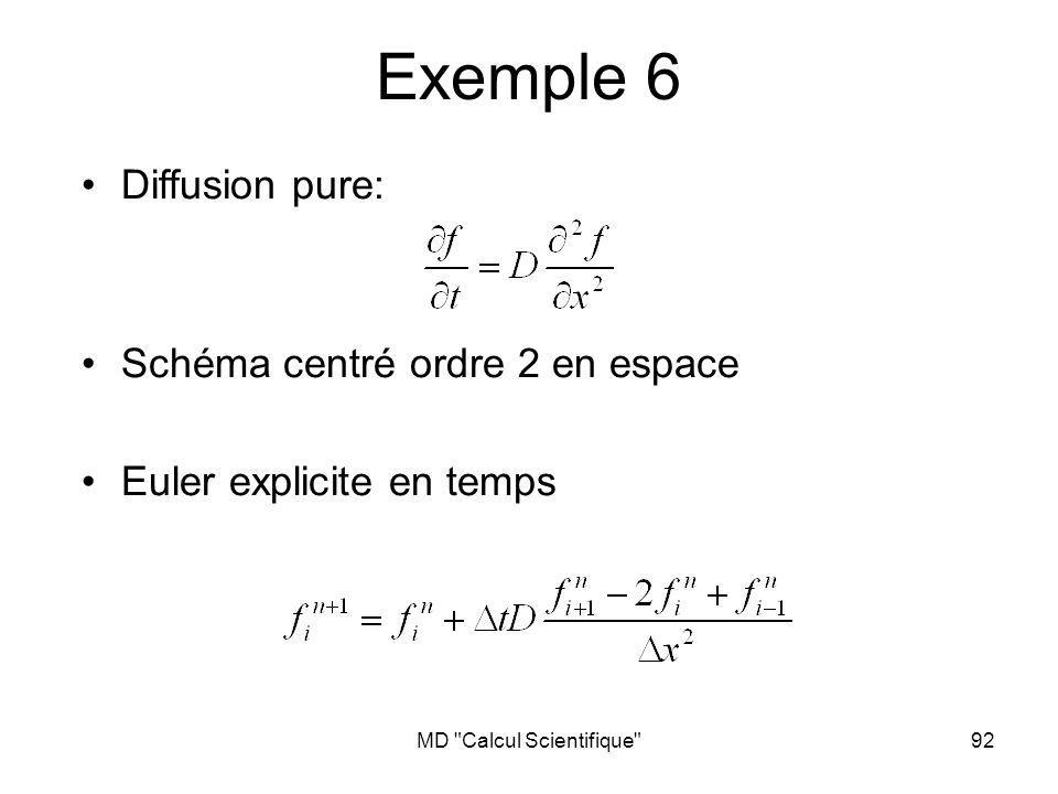 MD Calcul Scientifique 92 Exemple 6 Diffusion pure: Schéma centré ordre 2 en espace Euler explicite en temps