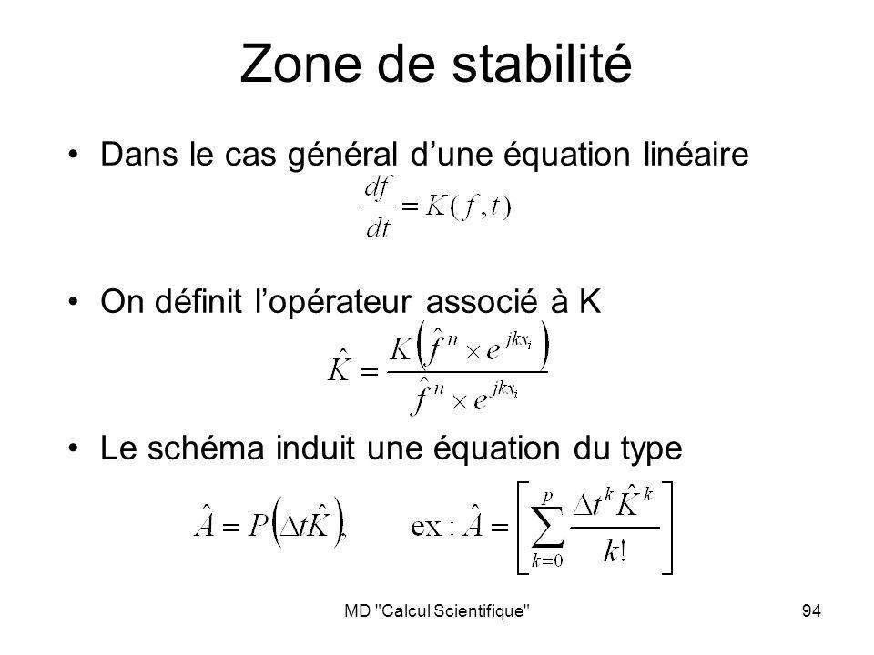 MD Calcul Scientifique 94 Zone de stabilité Dans le cas général dune équation linéaire On définit lopérateur associé à K Le schéma induit une équation du type
