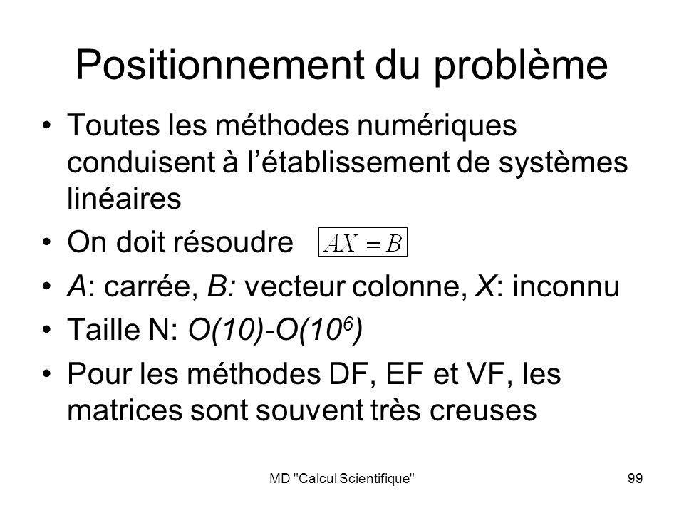 MD Calcul Scientifique 99 Toutes les méthodes numériques conduisent à létablissement de systèmes linéaires On doit résoudre A: carrée, B: vecteur colonne, X: inconnu Taille N: O(10)-O(10 6 ) Pour les méthodes DF, EF et VF, les matrices sont souvent très creuses Positionnement du problème