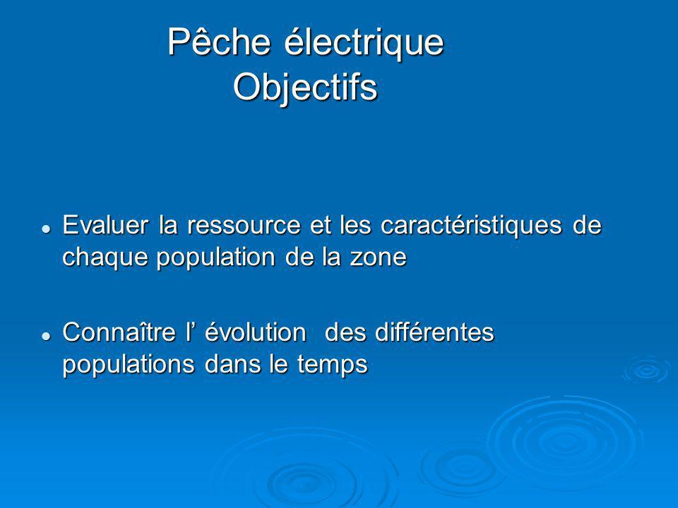 Pêche électrique Objectifs Evaluer la ressource et les caractéristiques de chaque population de la zone Evaluer la ressource et les caractéristiques d