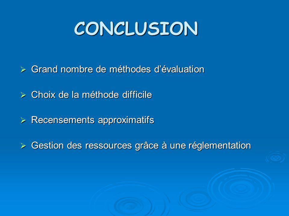 CONCLUSION Grand nombre de méthodes dévaluation Grand nombre de méthodes dévaluation Choix de la méthode difficile Choix de la méthode difficile Recen
