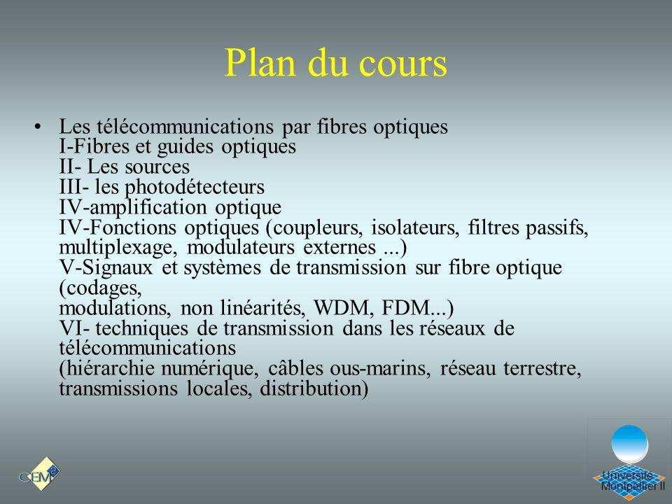 Montpellier II Université Plan du cours Les télécommunications par fibres optiques I-Fibres et guides optiques II- Les sources III- les photodétecteur