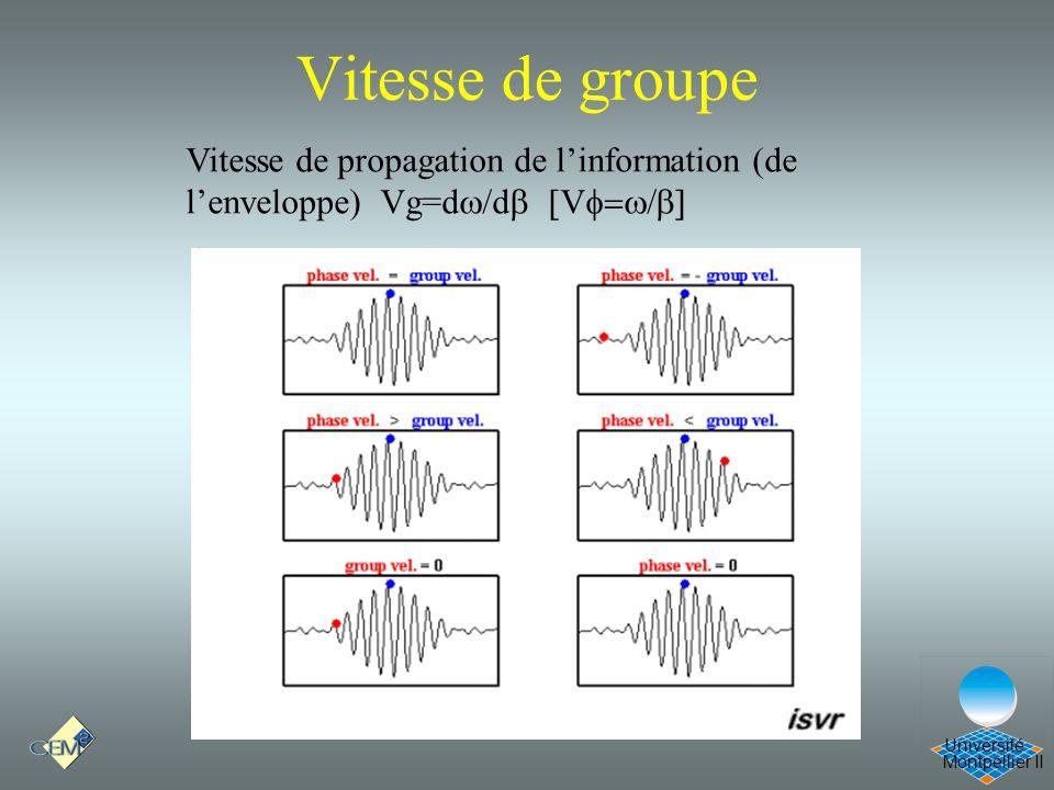 Montpellier II Université Vitesse de groupe Vitesse de propagation de linformation (de lenveloppe) Vg=d /d V