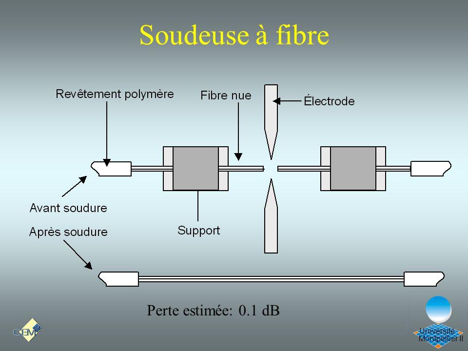 Montpellier II Université Soudeuse à fibre Perte estimée: 0.1 dB