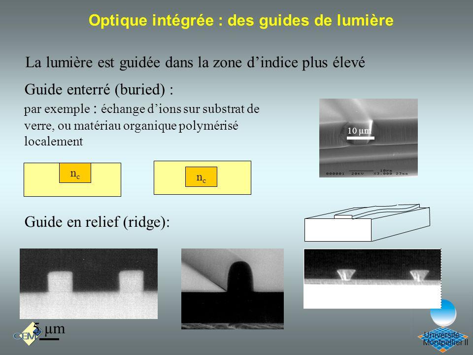 Montpellier II Université ncnc Optique intégrée : des guides de lumière Guide enterré (buried) : par exemple : échange dions sur substrat de verre, ou