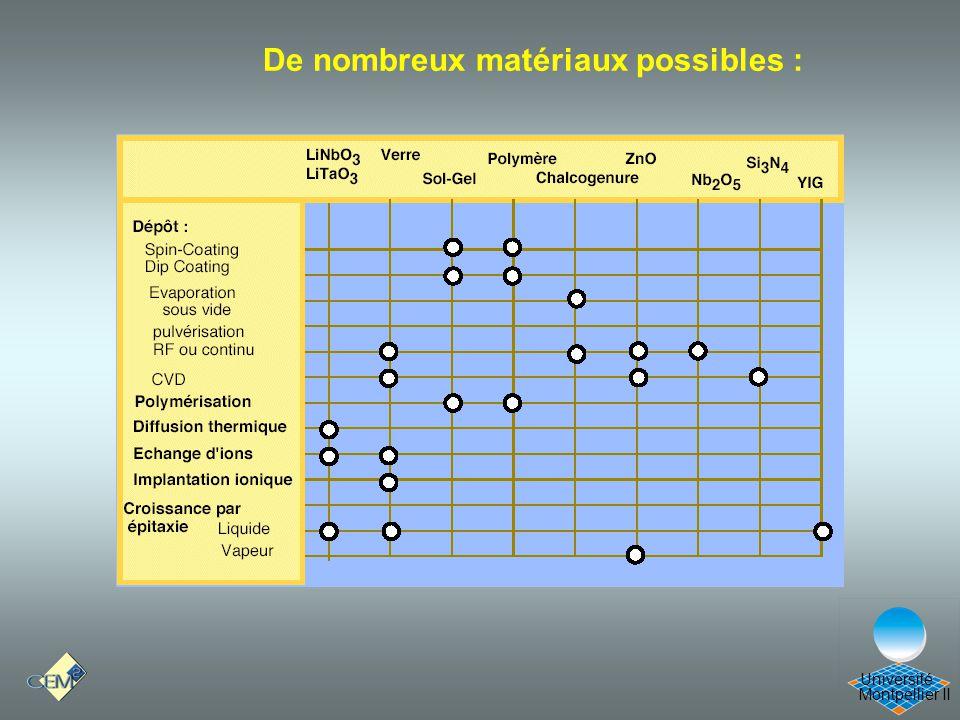 Montpellier II Université De nombreux matériaux possibles :