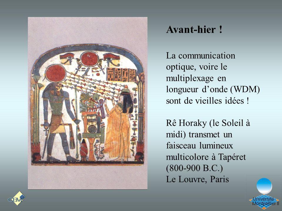 Montpellier II Université La communication optique, voire le multiplexage en longueur donde (WDM) sont de vieilles idées ! Rê Horaky (le Soleil à midi