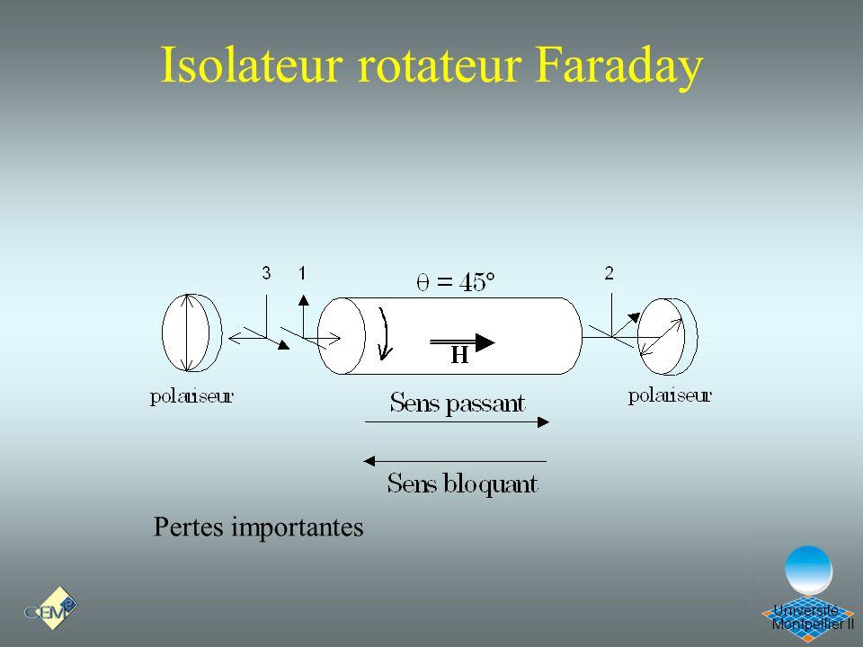 Montpellier II Université Isolateur rotateur Faraday Pertes importantes