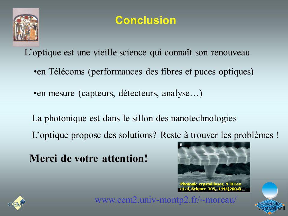 Montpellier II Université Conclusion Loptique est une vieille science qui connaît son renouveau en Télécoms (performances des fibres et puces optiques