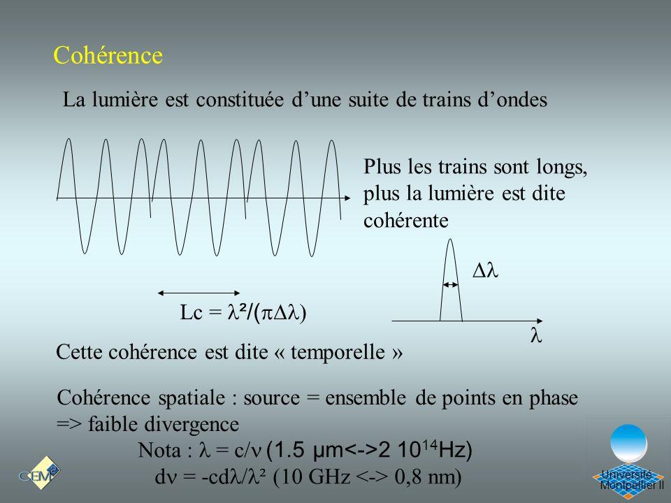 Montpellier II Université Cohérence La lumière est constituée dune suite de trains dondes Plus les trains sont longs, plus la lumière est dite cohéren