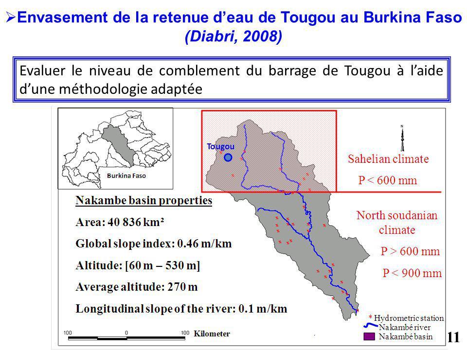 11 Envasement de la retenue deau de Tougou au Burkina Faso (Diabri, 2008) Evaluer le niveau de comblement du barrage de Tougou à laide dune méthodolog