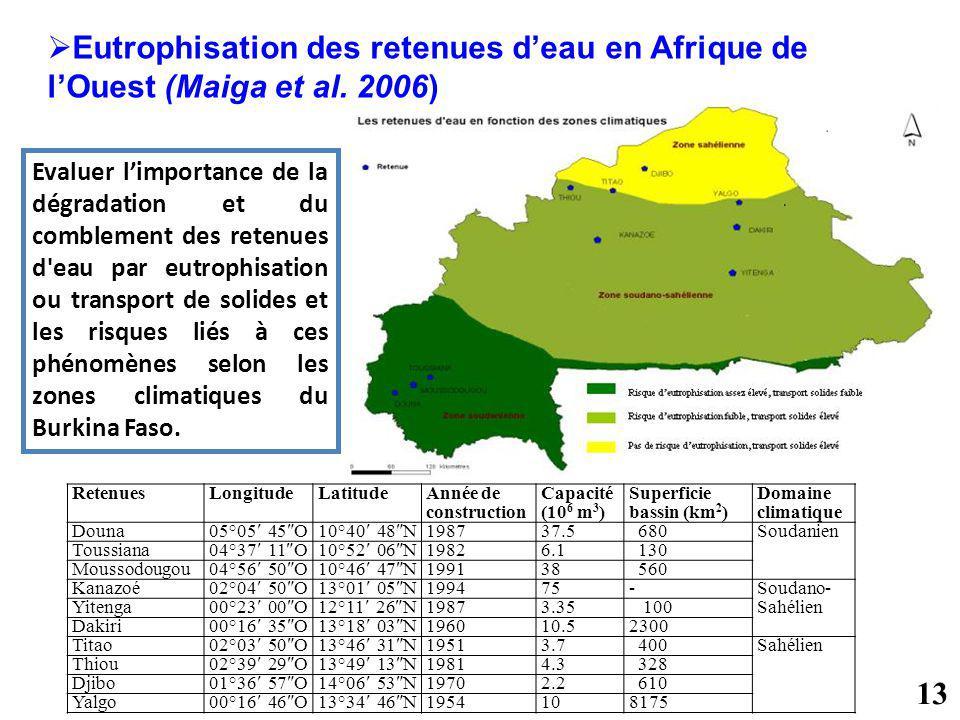 Eutrophisation des retenues deau en Afrique de lOuest (Maiga et al. 2006) RetenuesLongitudeLatitudeAnnée de construction Capacité (10 6 m 3 ) Superfic