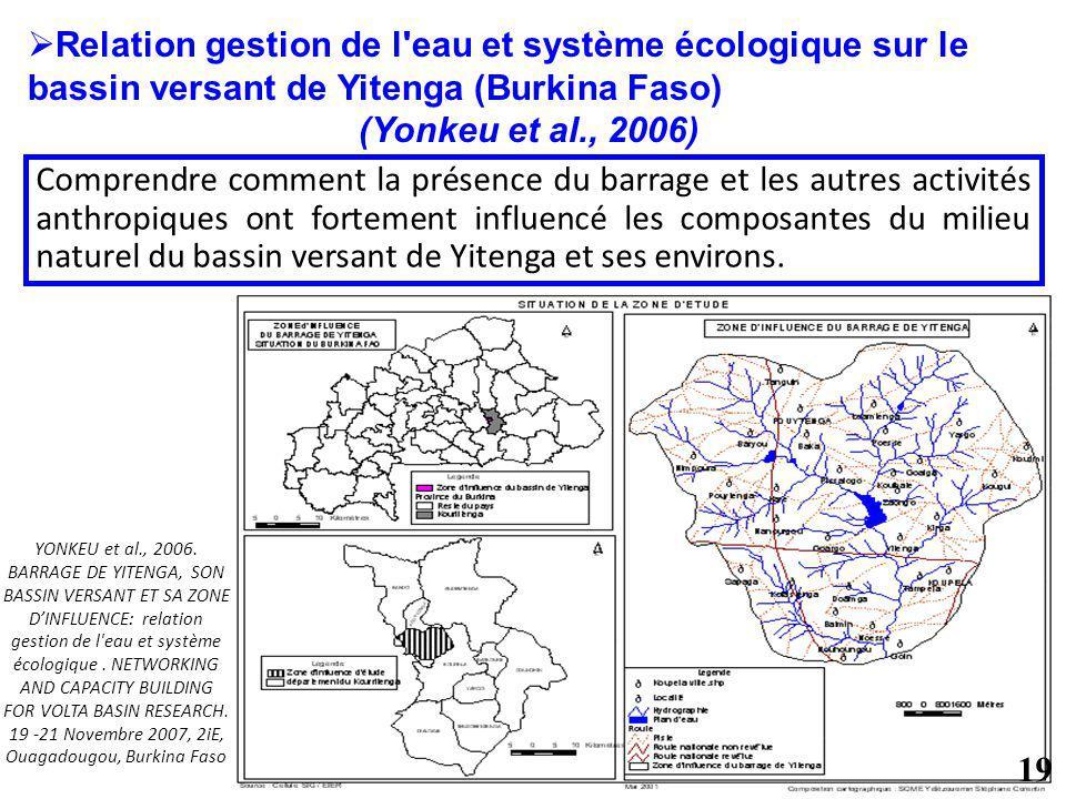 Relation gestion de l'eau et système écologique sur le bassin versant de Yitenga (Burkina Faso) (Yonkeu et al., 2006) Comprendre comment la présence d