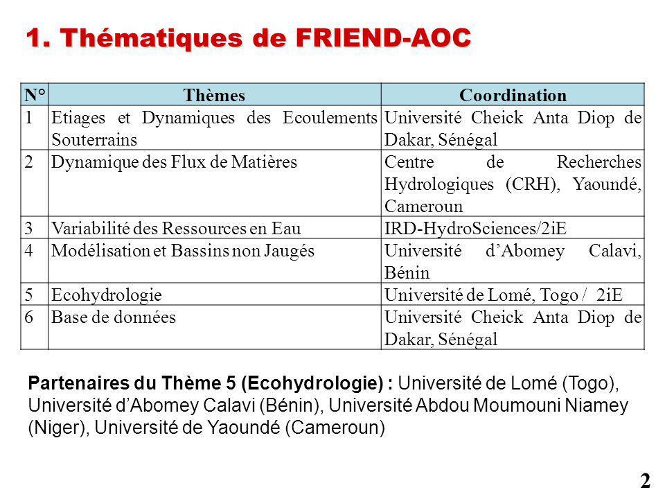 1. Thématiques de FRIEND-AOC N°ThèmesCoordination 1Etiages et Dynamiques des Ecoulements Souterrains Université Cheick Anta Diop de Dakar, Sénégal 2Dy