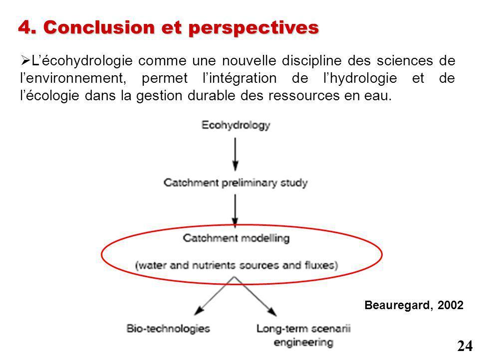4. Conclusion et perspectives Lécohydrologie comme une nouvelle discipline des sciences de lenvironnement, permet lintégration de lhydrologie et de lé