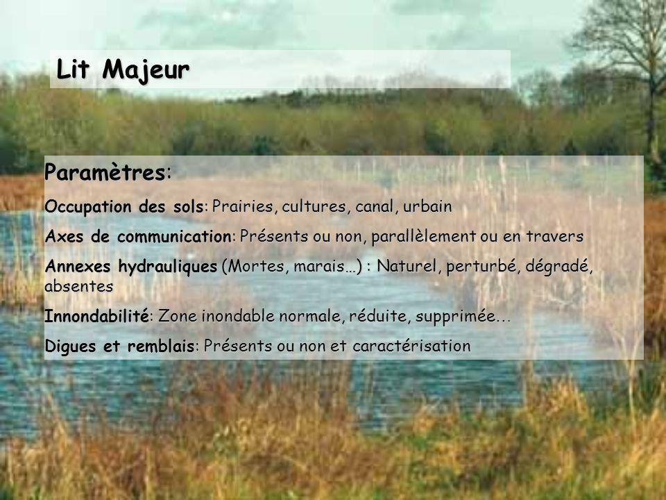 Typologie Paramètres: pente, largeur, longueur, fond de vallée, trace du lit mineur, géologie. 7 Types de cours d'eau T1: Cours d'eau de montagne T2: