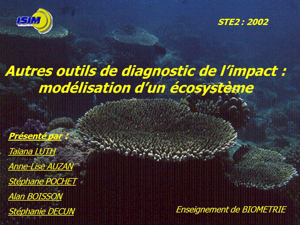 STE2 : 2002 Présenté par : Taiana LUTH Anne-Lise AUZAN Stéphane POCHET Alan BOISSON Stéphanie DECUN Enseignement de BIOMETRIE Autres outils de diagnostic de limpact : modélisation dun écosystème