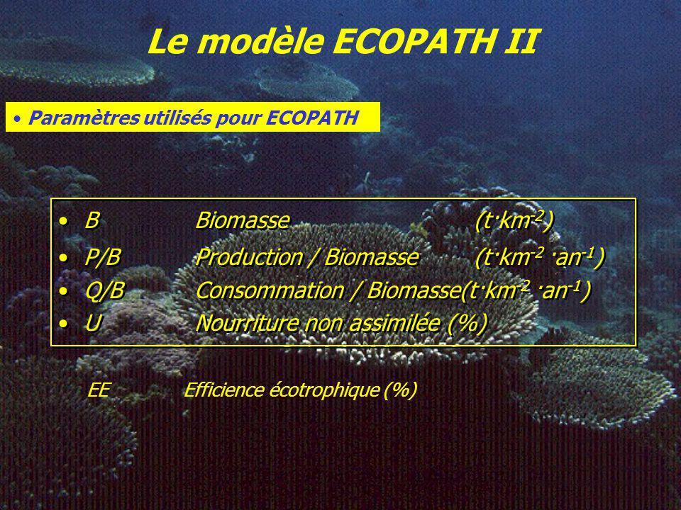 Le modèle ECOPATH II Principe : équilibre énergétique dun écosystème. Dans un écosystème stable et en équilibre, les apports et les pertes dénergie de