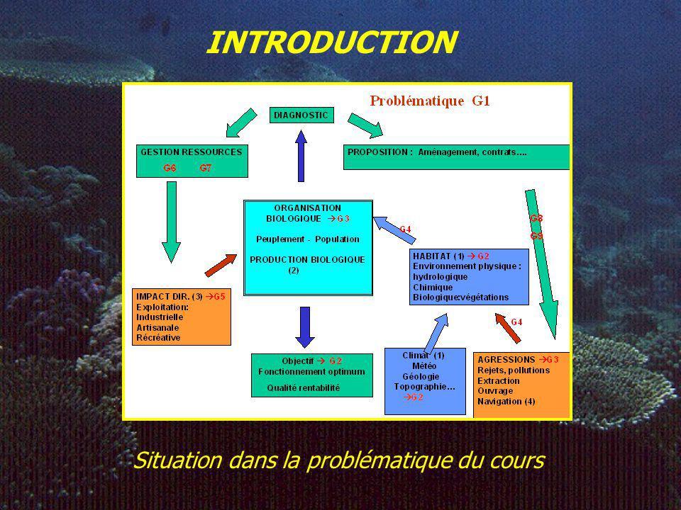 STE2 : 2002 Présenté par : Taiana LUTH Anne-Lise AUZAN Stéphane POCHET Alan BOISSON Stéphanie DECUN Enseignement de BIOMETRIE Autres outils de diagnos