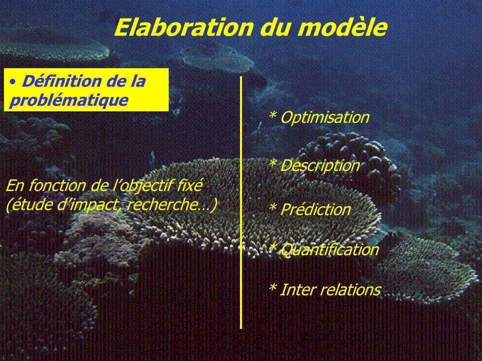 Elaboration du modèle Définition de la problématique En fonction de lobjectif fixé (étude dimpact, recherche…) * Optimisation * Description * Prédiction * Quantification * Inter relations