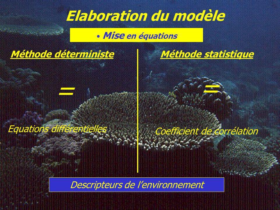 Elaboration du modèle Mise en équations Méthode déterministeMéthode statistique = = Equations différentielles Coefficient de corrélation Descripteurs de lenvironnement
