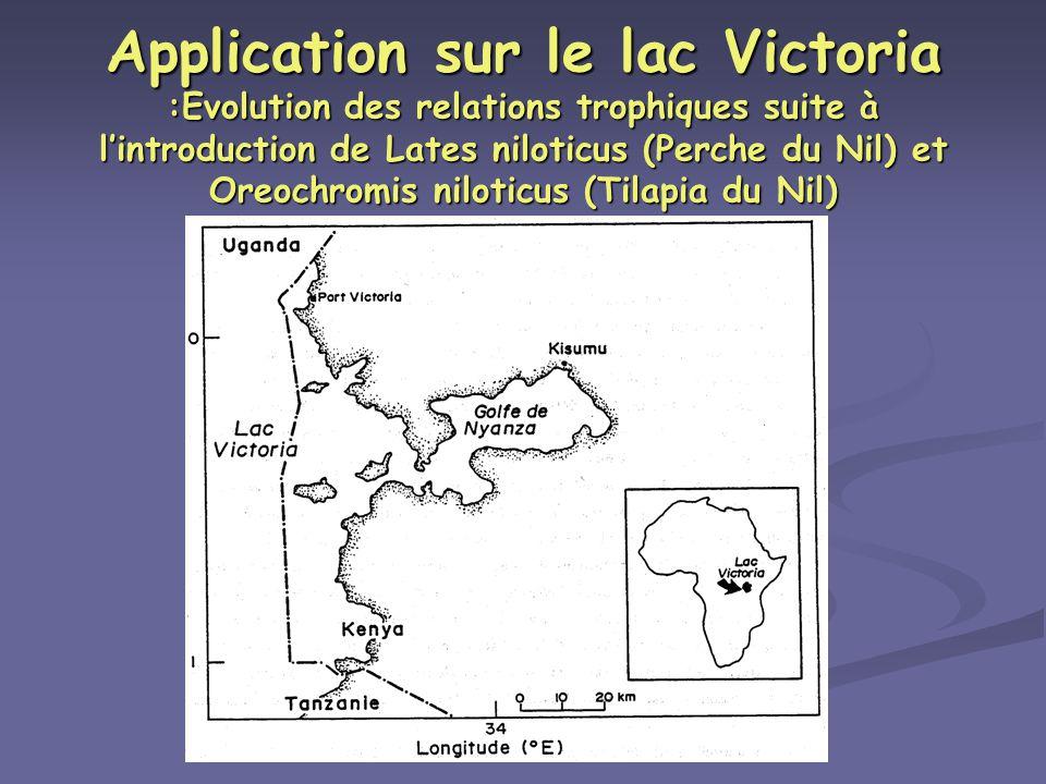 Application sur le lac Victoria :Evolution des relations trophiques suite à lintroduction de Lates niloticus (Perche du Nil) et Oreochromis niloticus