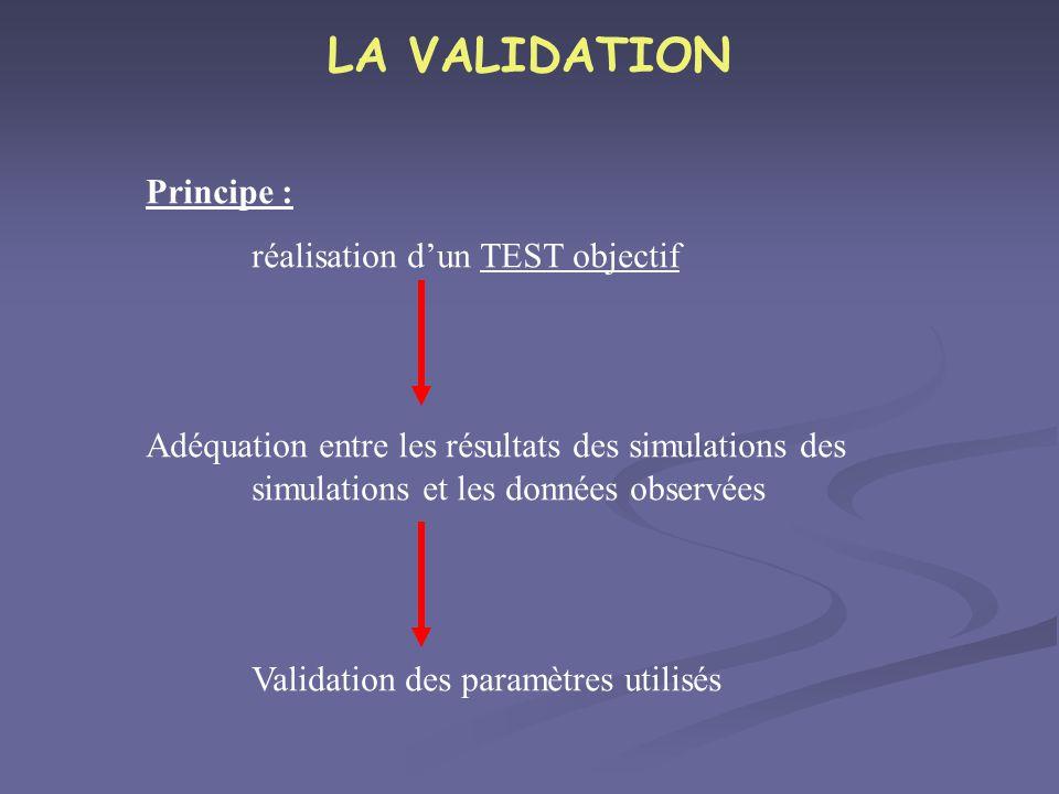LA VALIDATION Principe : réalisation dun TEST objectif Adéquation entre les résultats des simulations des simulations et les données observées Validat