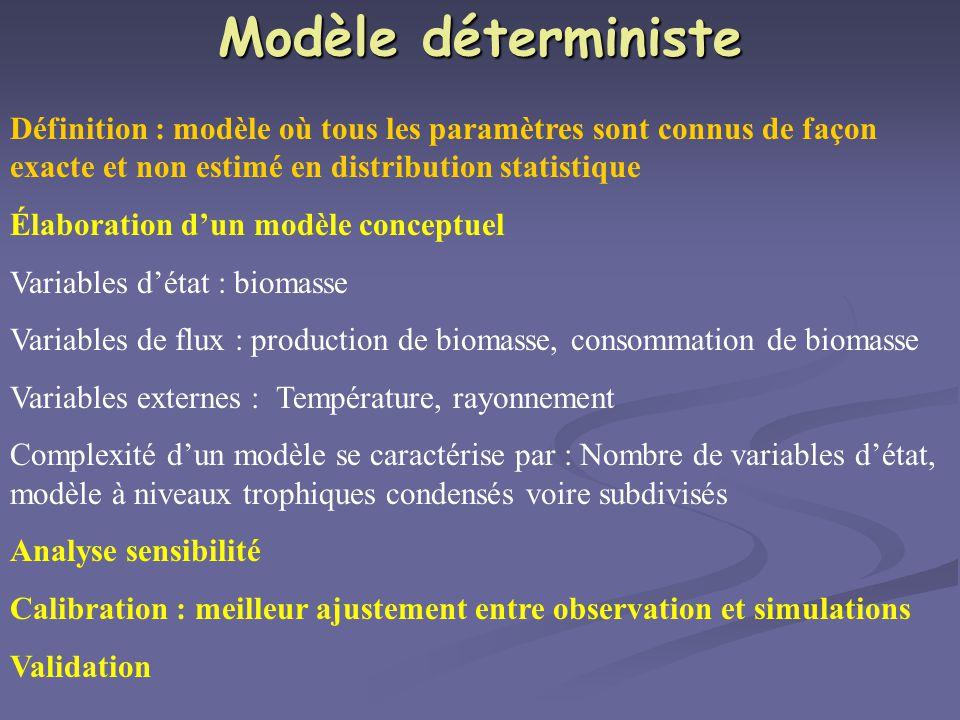 Modèle déterministe Définition : modèle où tous les paramètres sont connus de façon exacte et non estimé en distribution statistique Élaboration dun m