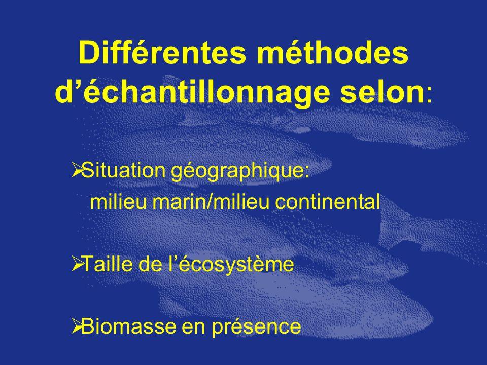 Différentes méthodes déchantillonnage selon : Situation géographique: milieu marin/milieu continental Taille de lécosystème Biomasse en présence