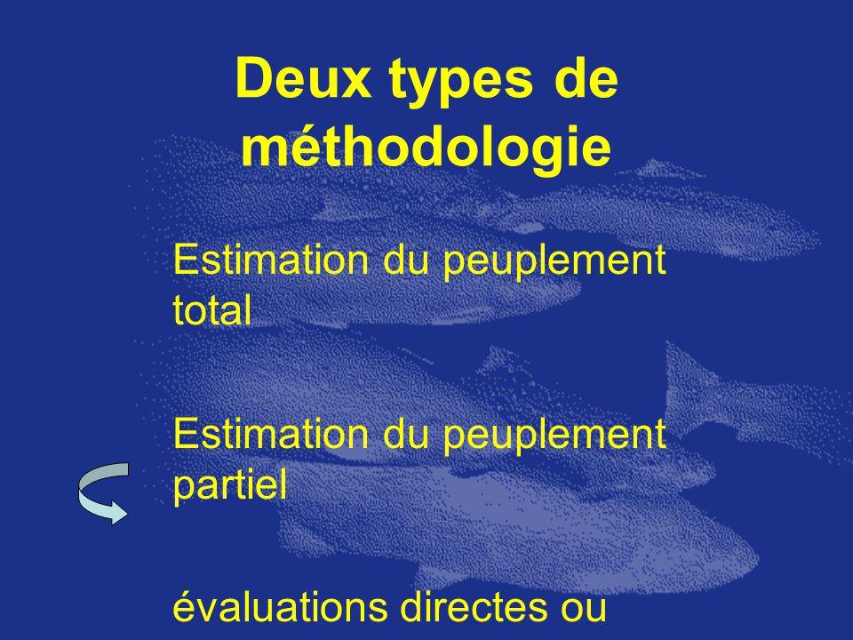 Deux types de méthodologie Estimation du peuplement total Estimation du peuplement partiel évaluations directes ou indirectes selon les cas