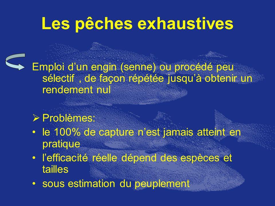 Les pêches exhaustives Emploi dun engin (senne) ou procédé peu sélectif, de façon répétée jusquà obtenir un rendement nul Problèmes: le 100% de captur