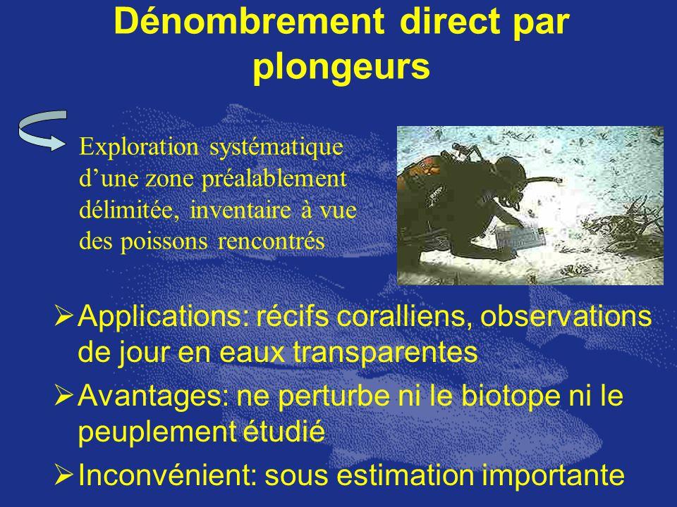 Dénombrement direct par plongeurs Applications: récifs coralliens, observations de jour en eaux transparentes Avantages: ne perturbe ni le biotope ni