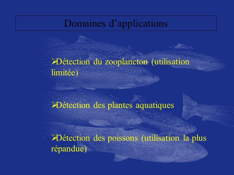 Domaines dapplications Détection du zooplancton (utilisation limitée) Détection des plantes aquatiques Détection des poissons (utilisation la plus rép