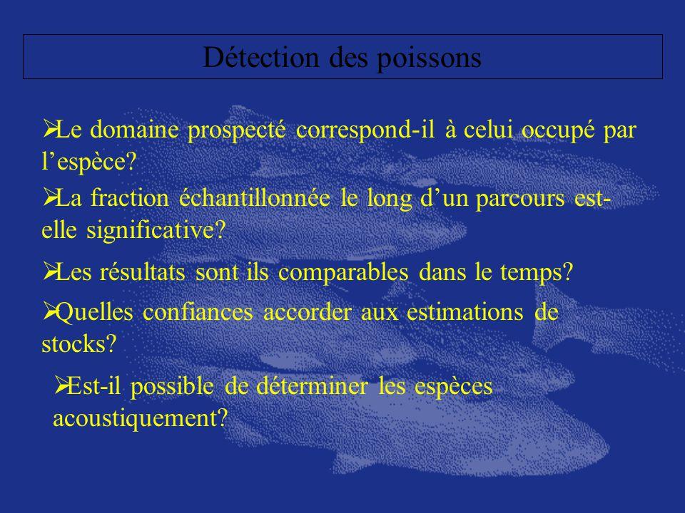 Détection des poissons Est-il possible de déterminer les espèces acoustiquement? Le domaine prospecté correspond-il à celui occupé par lespèce? La fra