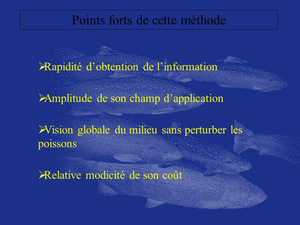 Rapidité dobtention de linformation Amplitude de son champ dapplication Vision globale du milieu sans perturber les poissons Relative modicité de son