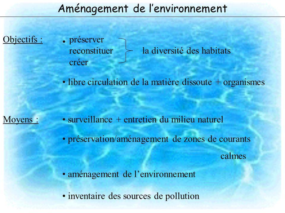 Aménagement de lenvironnement Objectifs : la diversité des habitats Moyens : surveillance + entretien du milieu naturel préservation/aménagement de zo