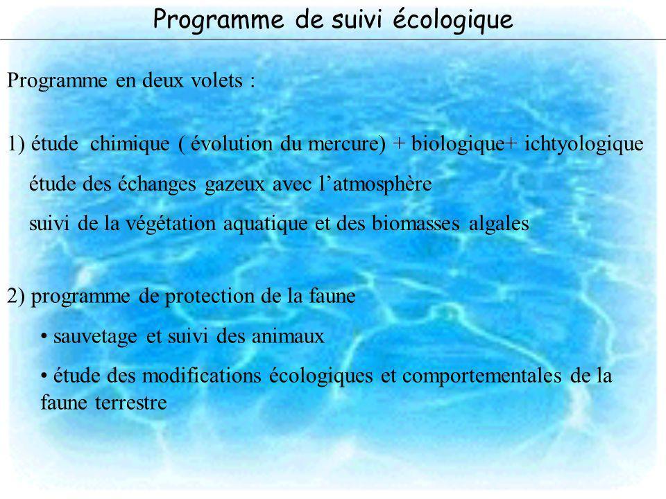 Programme de suivi écologique Programme en deux volets : 1) étude chimique ( évolution du mercure) + biologique+ ichtyologique étude des échanges gaze