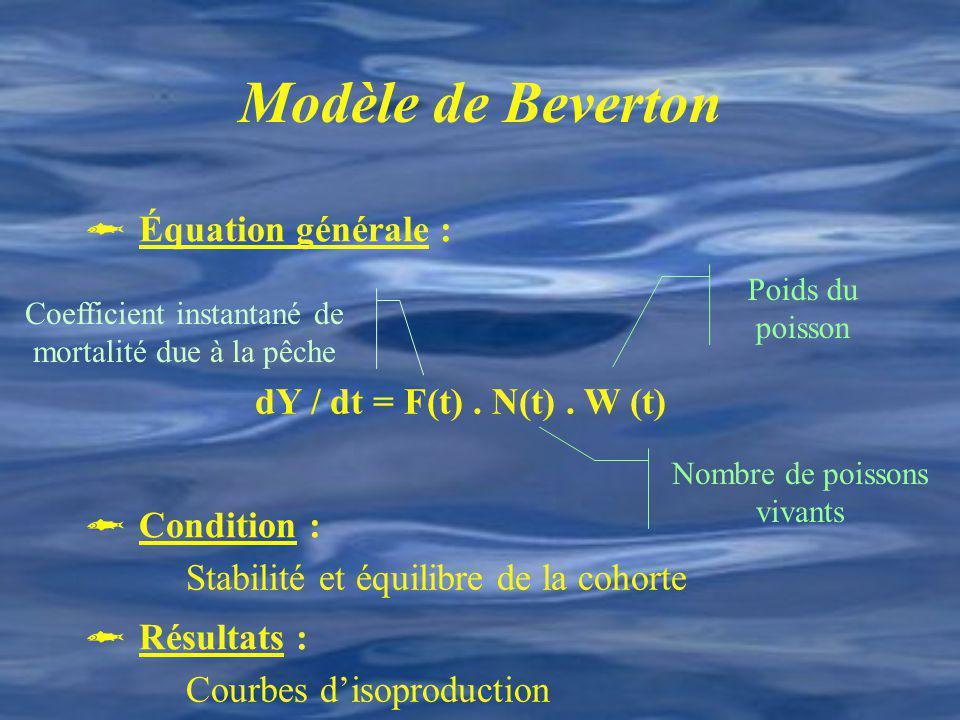 Modèle de Beverton Équation générale : dY / dt = F(t). N(t). W (t) Poids du poisson Nombre de poissons vivants Coefficient instantané de mortalité due