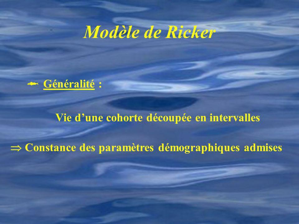 Modèle de Ricker Généralité : Vie dune cohorte découpée en intervalles Constance des paramètres démographiques admises