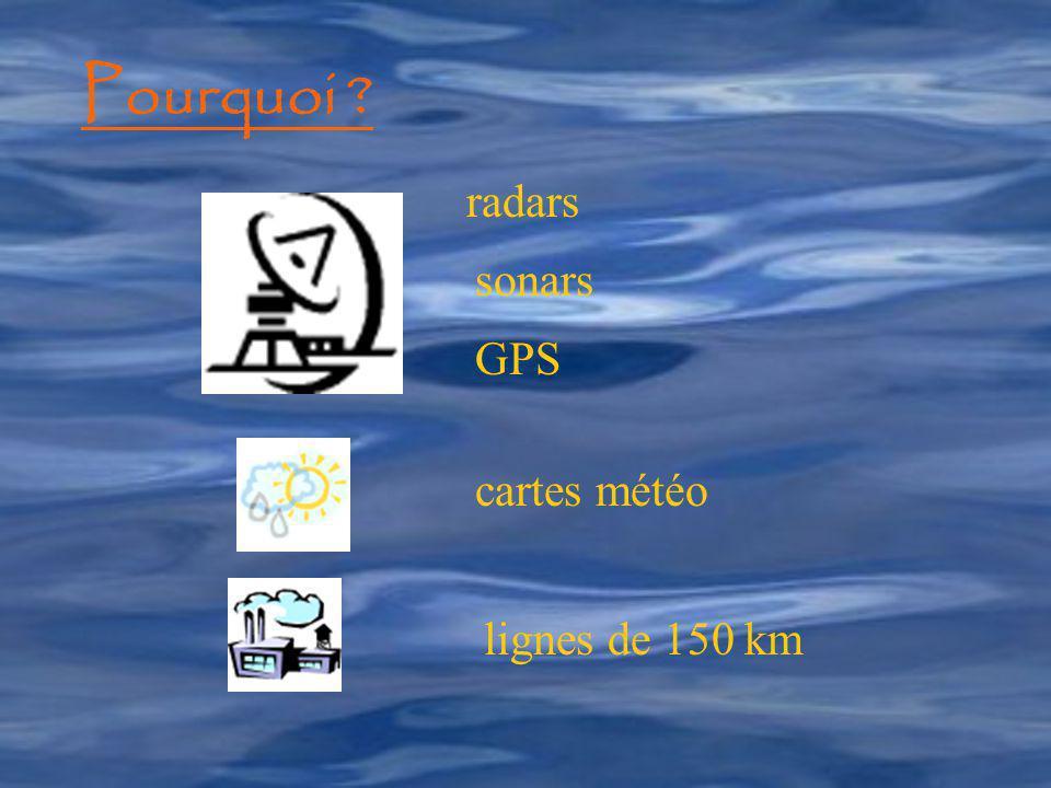 radars sonars GPS cartes météo lignes de 150 km Pourquoi ?