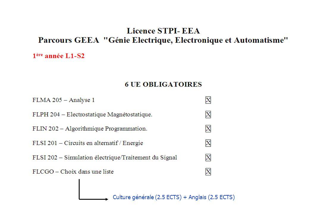 Culture générale (2.5 ECTS) + Anglais (2.5 ECTS)