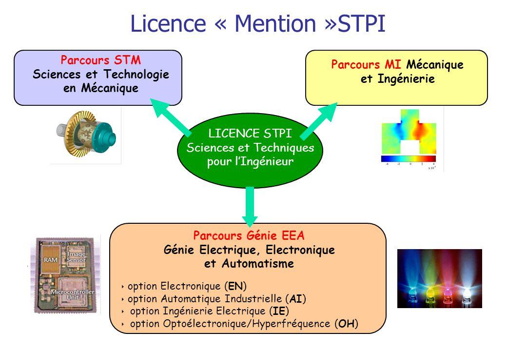 Licence STPI : 2 parcours Méca + 1 parcours EEA Base commune au 1er semestre puis progression vers différents parcours.